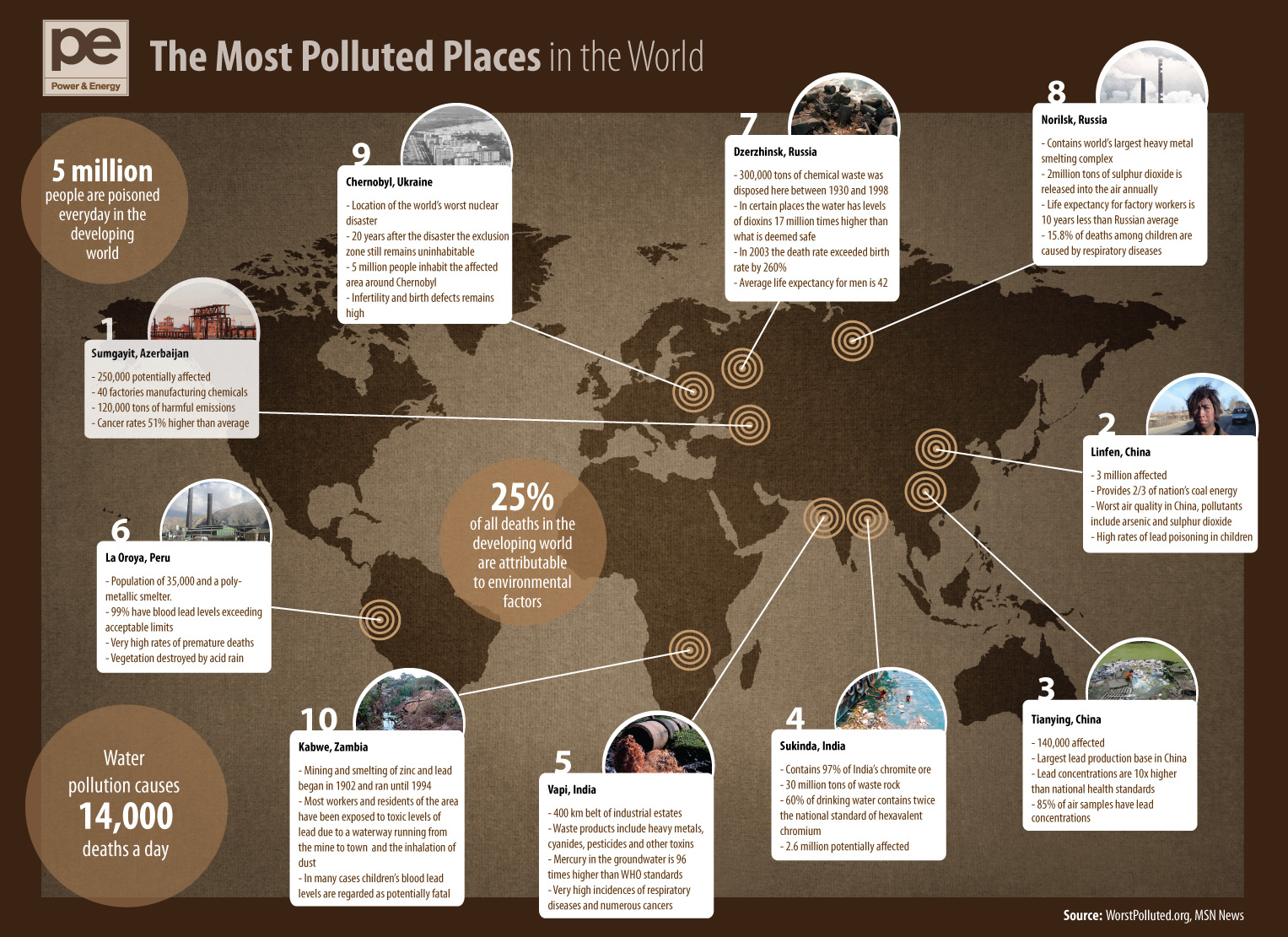 Eco Map Polluted Places Infographic