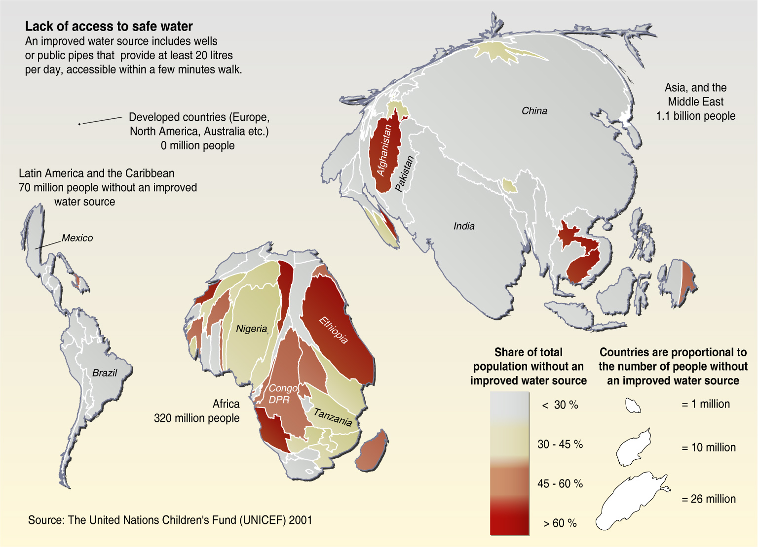 Lack of Access to Safe Water Infographic